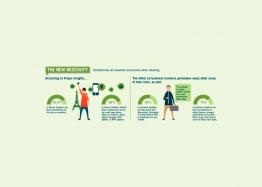 Datos de un día en la vida del viajero móvil [Infografía]