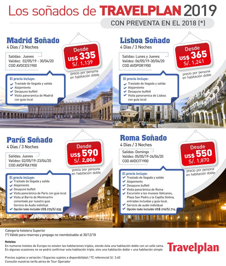 Los Soñados a Europa con Travelplan y Carrusel Travel
